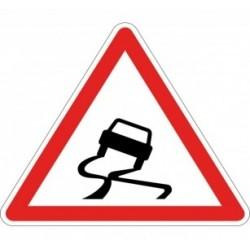 Visuel des panneaux de signalisation d'un danger