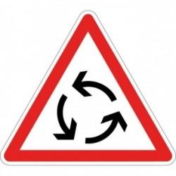 Visuel des panneaux de signalisation d'intersections