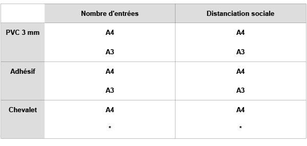 formats disponibles distanciation sociale