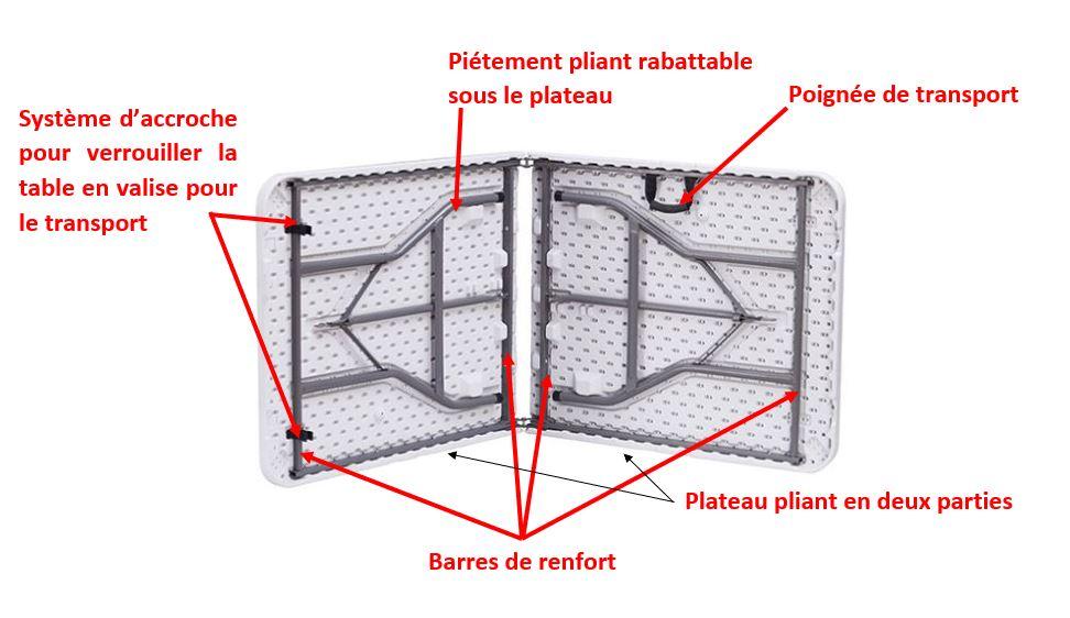Table pliante forain en polypro - DMC Direct